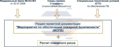 razrabotka_stu