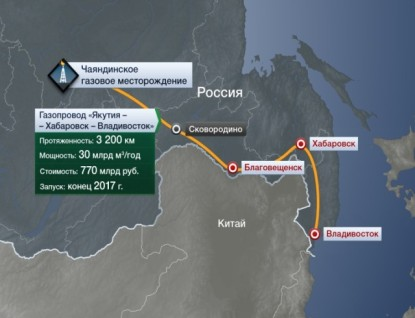 Разработка СТУ для объектов Газпрома